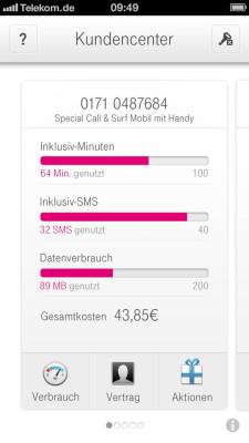 Kundencenter Der Telekom