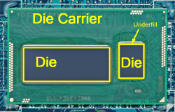 Die Carrier