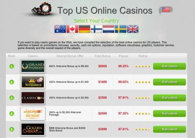 Glossary of Casino Terms - F OnlineCasino Deutschland