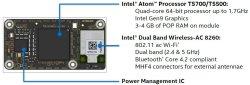 Das Joule-Modul kombiniert den Atom-Chip mit DRAM als Package-on-Package, einem WLAN-Modul und einem Spannungsversorgungschip (Power Management IC, PMIC)
