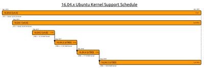 wiki.ubuntu.com