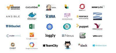 CloudMunch integriert sich mit vielen wichtigen Produktivitätswerkzeugen.