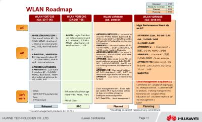 Schnelleres WLAN: Huawei kündigt 11ax-Access-Point an
