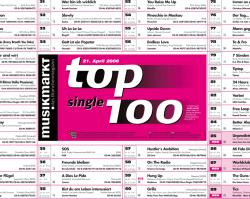 TOP 100 SINGLE CHARTS – 10. Juni 2016 - Germany/Deutschland – HOME ...