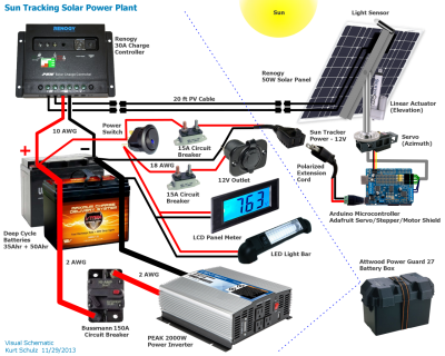 sonnenanbeterin arduino gesteuerte solaranlage mit solar tracking make. Black Bedroom Furniture Sets. Home Design Ideas
