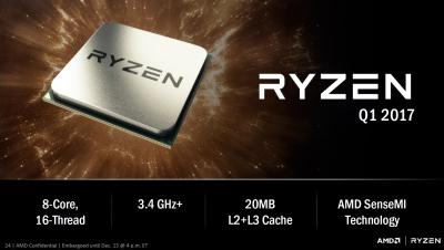 c't/AMD