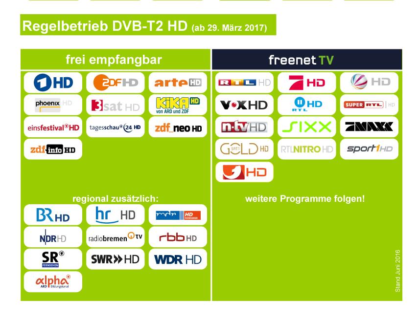 Hd Karte Knacken.Dvb T2 Und Die Verschlüsselung Archiv 3dcenter Forum