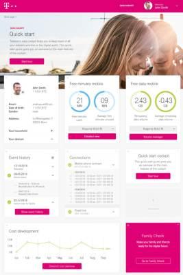 Der Prototyp des Data Cockpit der Deutschen Telekom zeigt den Kunden ihre persönlichen Daten.