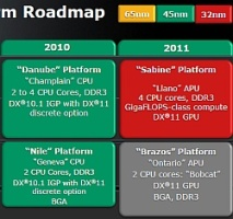 AMD-Roadmap aus dem November 2009